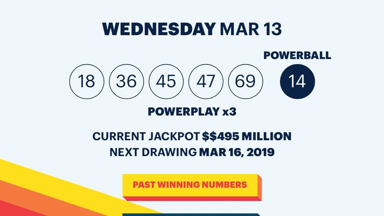 Repeat The 3 Powerful Lottery System for Saturday's