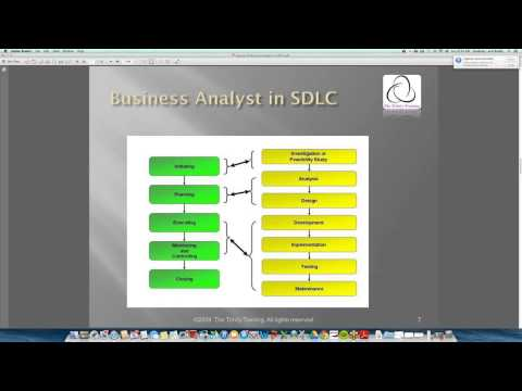 SDLC & The role of a Business Analyst in SDLC