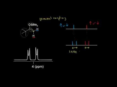 Coupling constant | Spectroscopy | Organic chemistry | Khan Academy