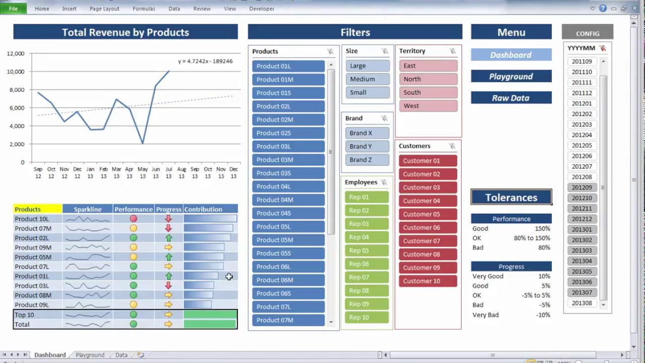 Luke's Excel Dashboard with a forecast - YouTube