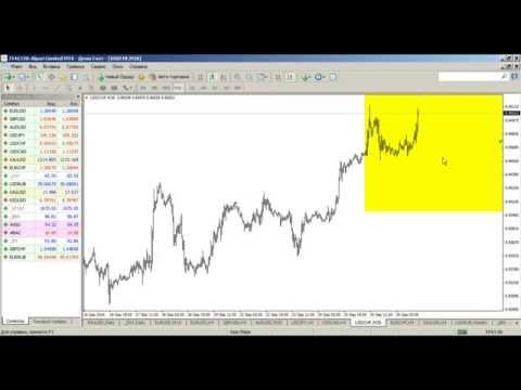Внутридневной фундаментальный анализ рынка Форекс от 26.09.2014