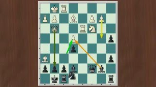 Fritz 15 vs Stockfish 7