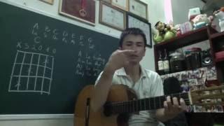 [Guitar] Hợp âm - ký hiệu và biểu đồ hợp âm