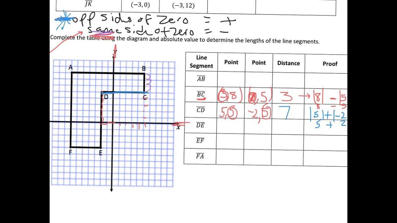medium resolution of Distance on the Coordinate Plane - Grade 6 (solutions