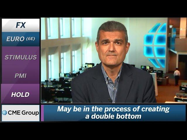 August 19 FX Commentary: Boris Schlossberg