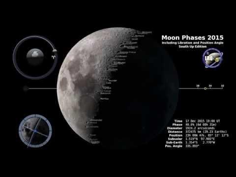 Фазы Луны за весь 2015 год