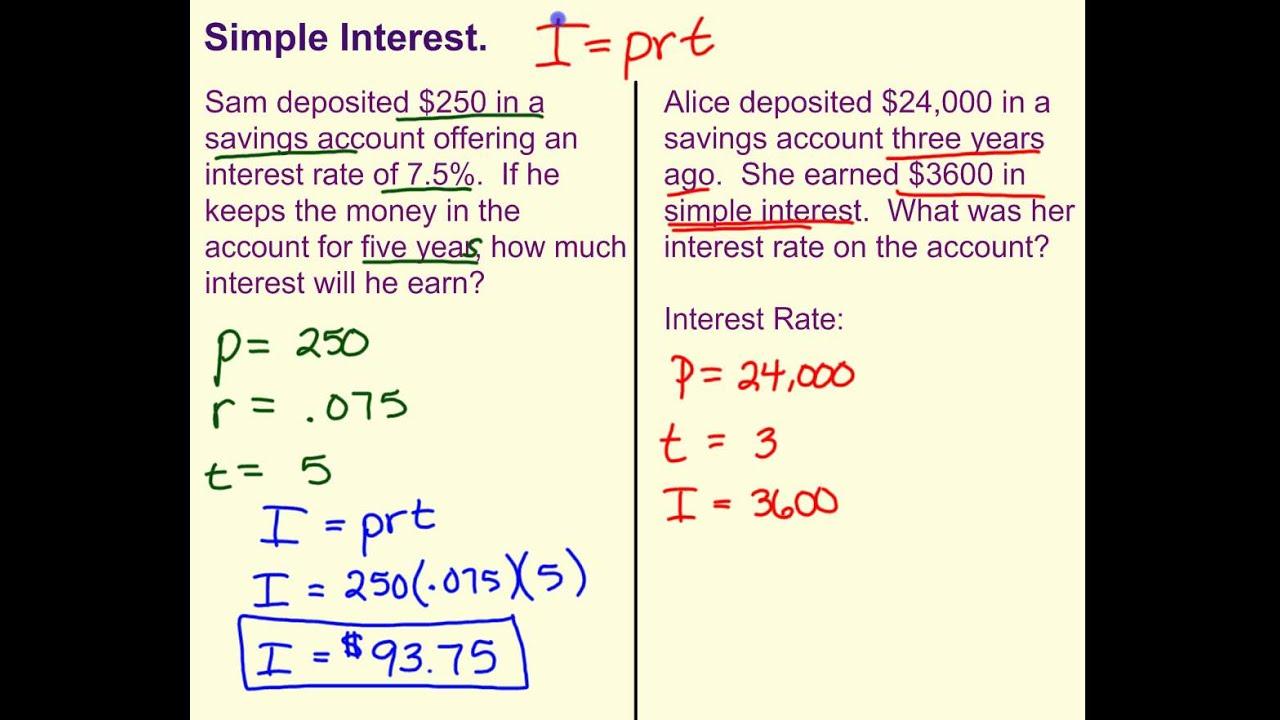 Simple Interest Rate Formula Calculating Simple Interest