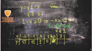 Academia Estepona Usero Dominios de funciones elementales UD04 Matemáticas 1º Bachillerato CCSS