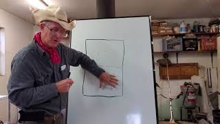 Greg Judy explains a very simple economical grazing rotation anybody can do!