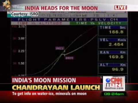 Indian Moon Mission - Chandrayaan 1 - PSLV 11 - 2008 - (1/4)