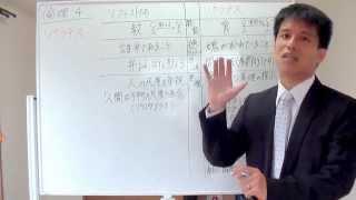 高校倫理4 ソクラテス