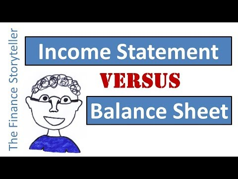 Balance Sheet And Income Statement Relationship