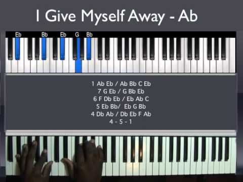How to play I Give Myself Away Ab Piano Tutorial - YouTube