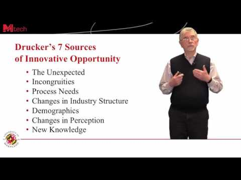 2   1   Drucker's Seven Sources of Innovation Opportunity 7 17