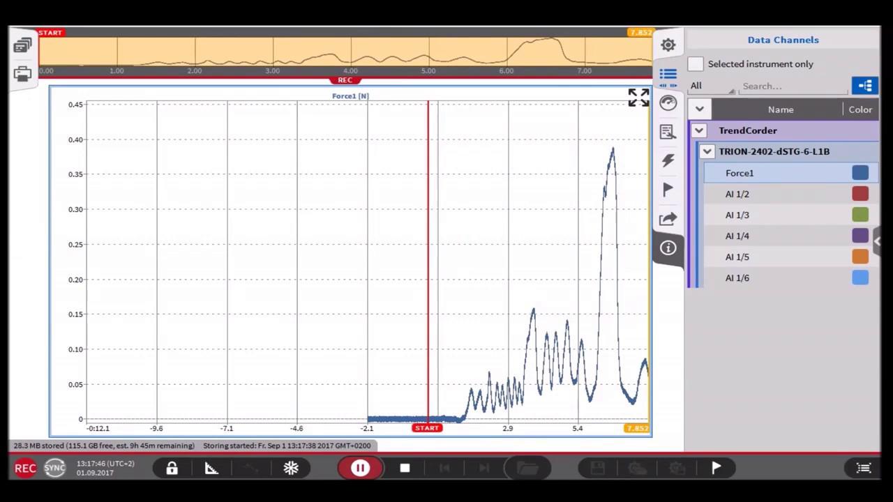 Import OXYGEN™ Data into MATLAB
