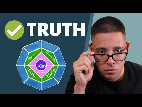 Blessing Loom Cash App Money Circle | The Hidden TRUTH