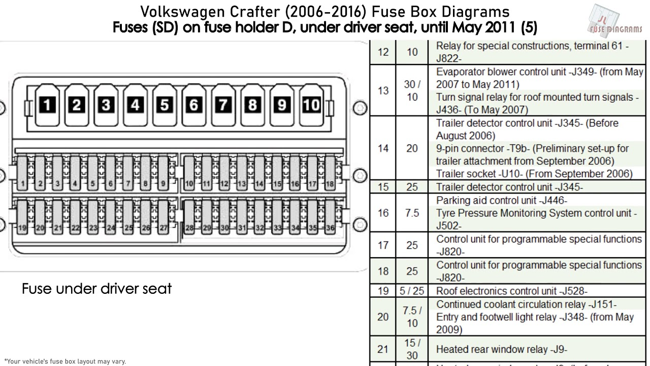 volkswagen crafter (2006-2016) fuse box diagrams - youtube  youtube