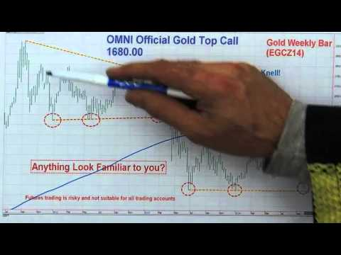 Does Technical Analysis Help Traders in Gold, S&P + Crude Oil Asks Oscar Carboni? 10/31/2014 #1242