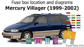 [TVPR_3874]  Fuse box location and diagrams: Mercury Villager (1999-2002) - YouTube | 1999 Mercury Villager Engine Diagram |  | YouTube
