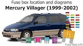 Fuse Box Location And Diagrams Nissan Quest V41 1998 2002 Youtube