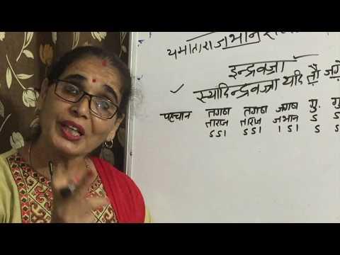 Rules and definitions of CHAND संस्कृत : छंद (काव्यशास्त्र ) इन्द्रवज्रा