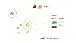 Plugmystore - Multichannel ecommerce strategy - Amazon eBay Rakuten Cdiscount FNAC RdC