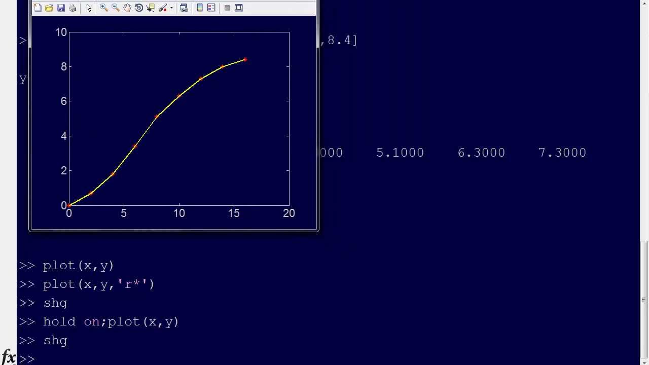 numerical integration coursework Analytical and numerical integration purpose the purpose of this lab is to give you practice performing analytical and numerical integration with maple.