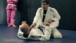 Posture in the BJJ Closed Guard
