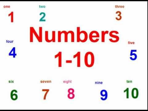 Come si scrivono i numeri dall'1 al 50 in inglese