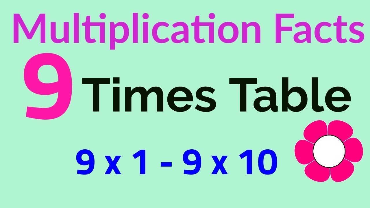 9 Times Table - Multiplication Facts Flashcards in Order - Nine ...