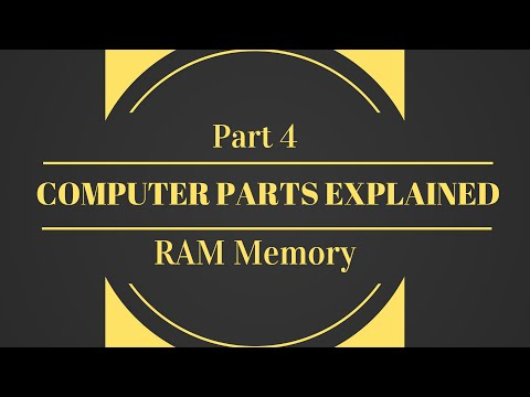 Computer Parts Explained - Part 4: RAM Memory