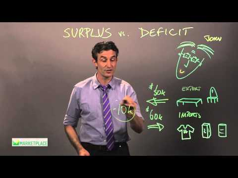 The difference between a surplus and a deficit