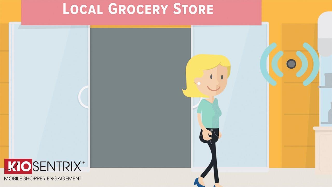 Retail Shopper Journey YouTube - Shopper journey map