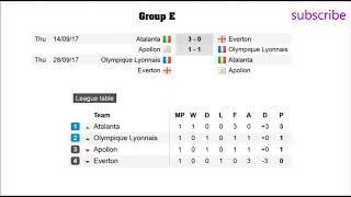 Football  UEFA  Europa League 20172018  Group Stage  Results  Fixtures  Table
