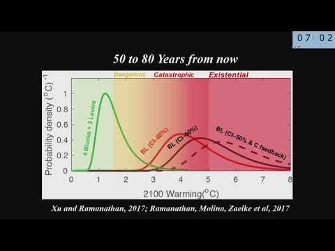 6. Veerabhadran Ramanathan: Climate Change, ir Pollution and Health