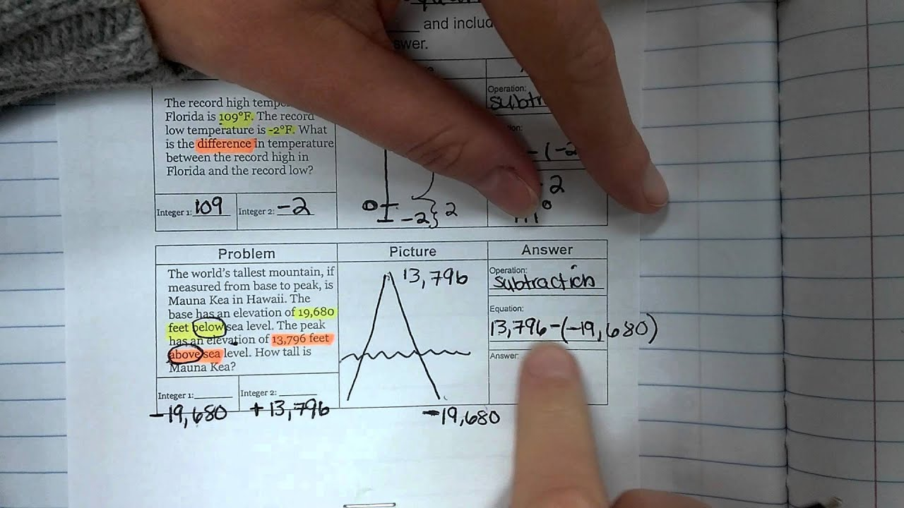 Math 7: Integer Word Problems - YouTube
