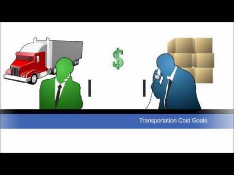 SMC3 Bid$ense for LTL Shipping 2-Minute Explainer Video
