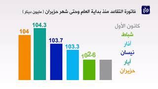 ارتفاع فاتورة التقاعد في المملكة 5% في النصف الأول من العام الحالي - (26-8-2017)