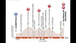 Giro del Delfinato 2017 8a tappa Albertville-Plateau de Solaison (115 km)