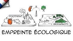 Empreinte écologique: explication sur tableau blanc