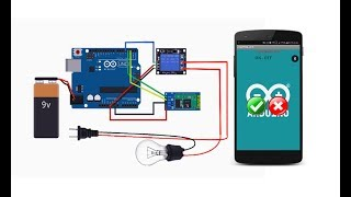 Control Home Appliances Using Mobile - ARDUINO PROJECTS
