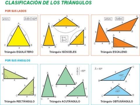 Clases de triangulos segun sus angulos yahoo dating. Clases de triangulos segun sus angulos yahoo dating.