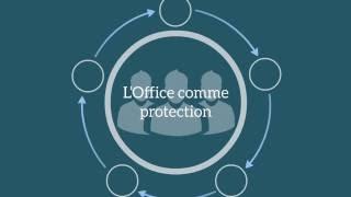 Bilan 2015-2016 de l'Office de la protection du consommateur