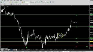 Live Forex Trading Session #2! - 70-80% Accurate Forex Signals!