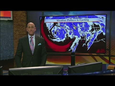 Gary Lezak's spring forecast: Using the LRC to predict KC's severe weather
