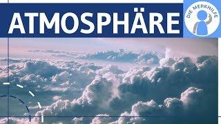 Atmosphäre – Bestandteile, Aufbau, Schichten & Zusammensetzung einfach erklärt – Lufthülle der Erde