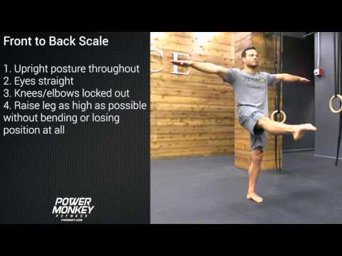 Monkey-Method: Front to Back Scale