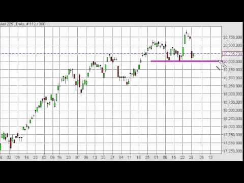 Nikkei Technical Analysis for July 1 2015 by FXEmpire.com