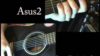 Limp Bizkit -- Behind blue eyes  (Уроки игры на гитаре Guitarist.kz)