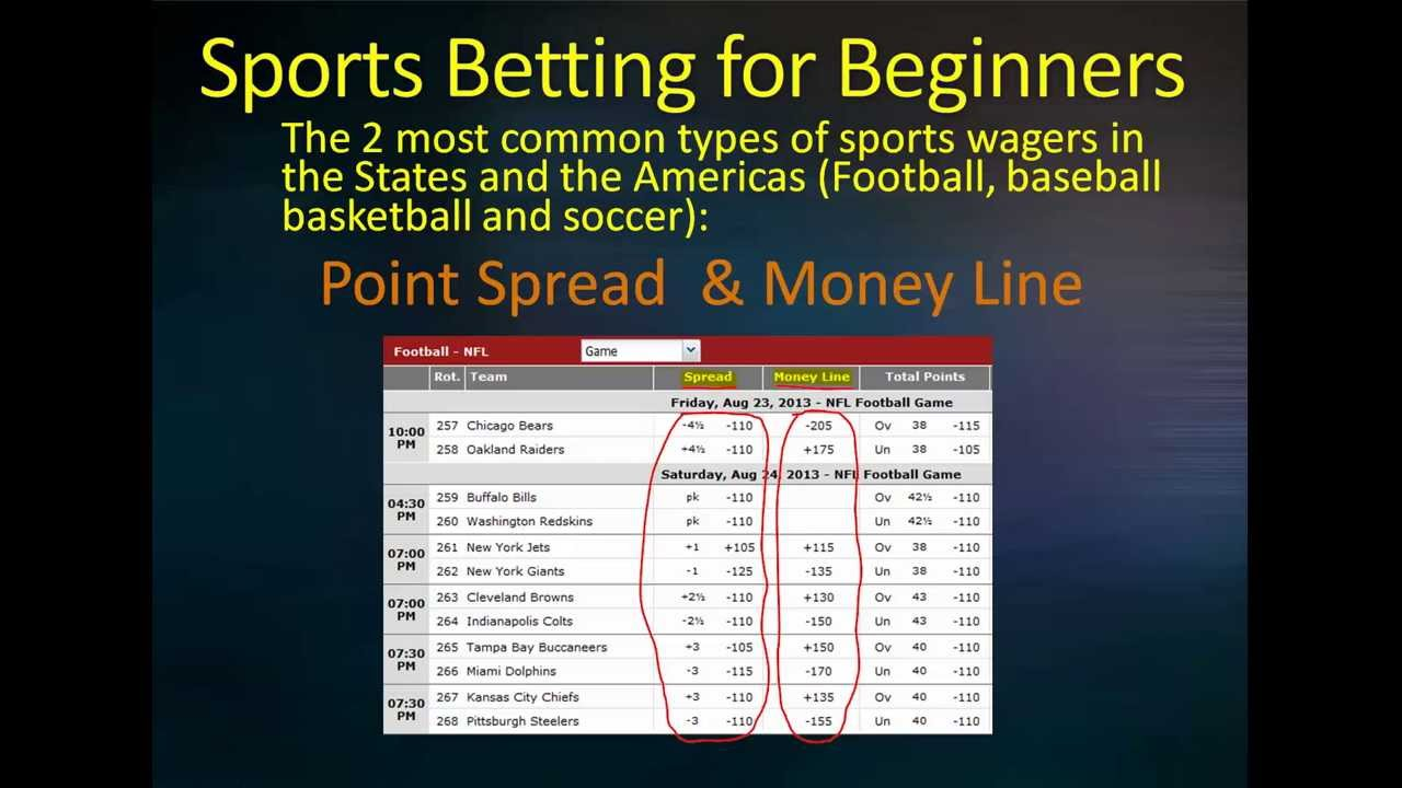 Explain sports betting lines sports betting jobs in las vegas